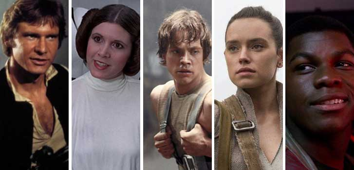 Lightsabres, Jedi, and the Force, Oh My: A Star Wars movies timeline